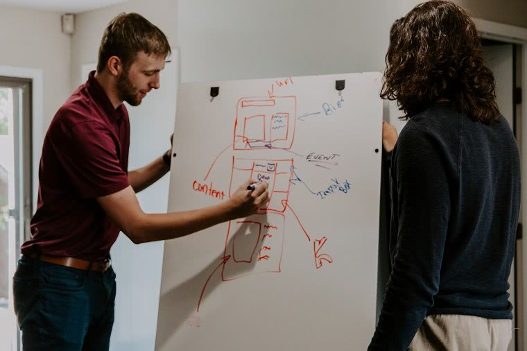 Two people brainstorming on a whiteboard